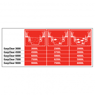 EasyClear-fish tablesquare